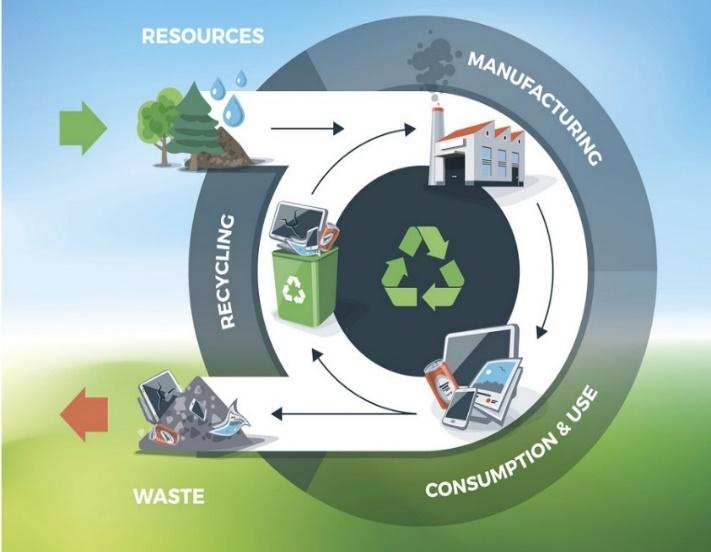 "Projekat ""CIRCLE"" Regionalnog centra Banat donosi nove modele u oblasti upravljanja otpadom za Grad Zrenjanin"